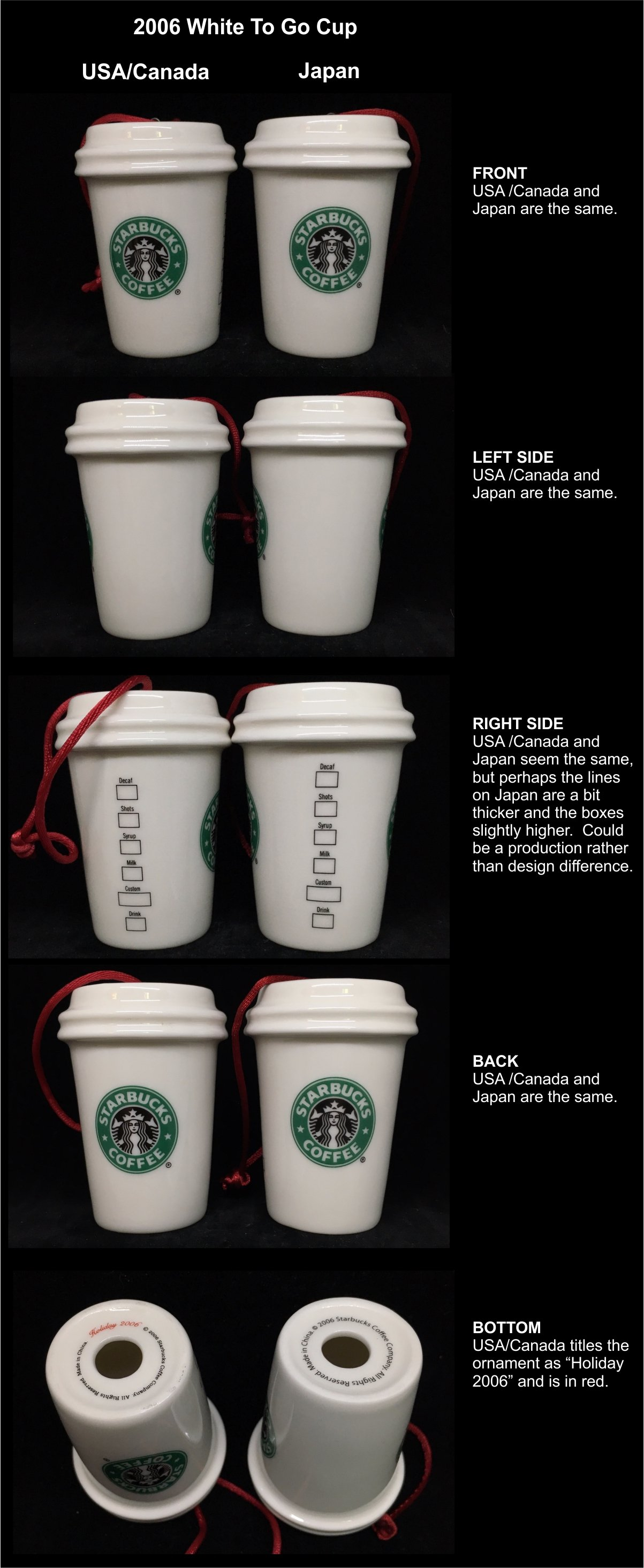 2006 White To Go Cup Comparison