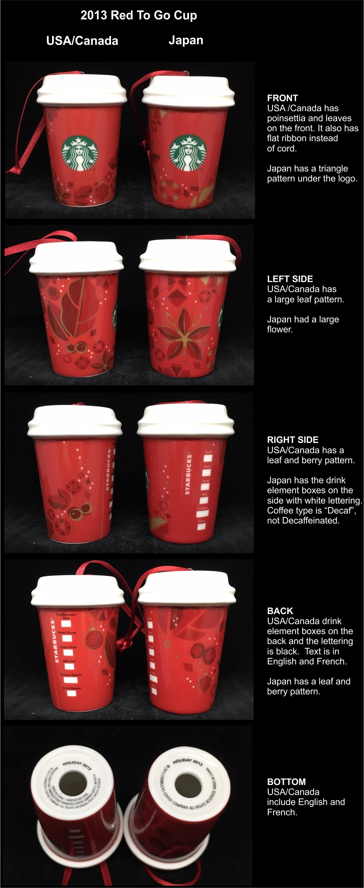 2013 Red To Go Cup Comparison