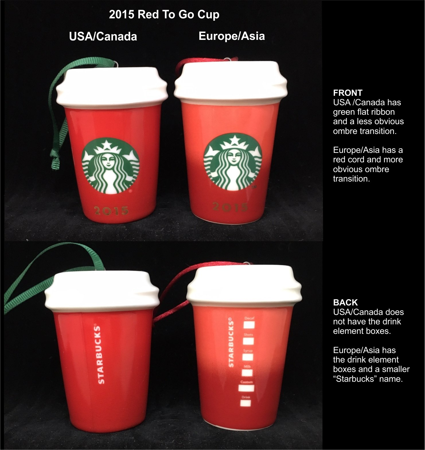 2015 Red To Go Cup Comparison