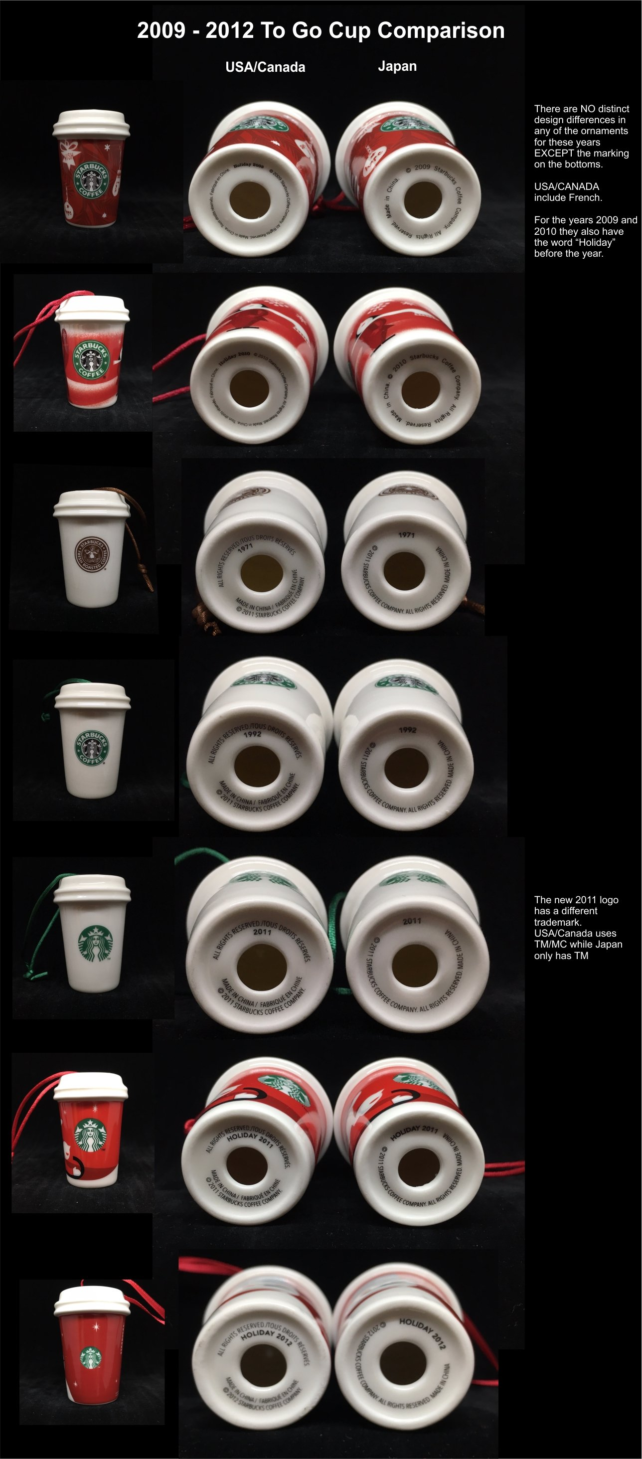 2009-2012 To Go Cup Comparison